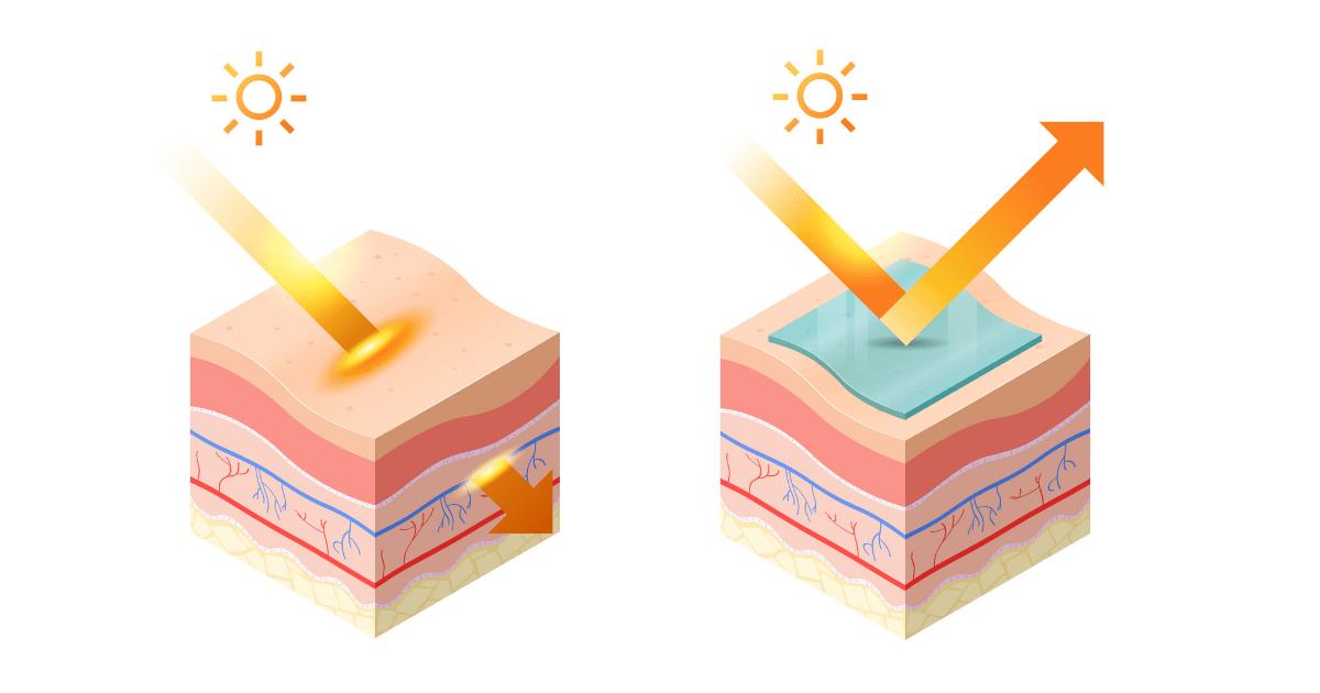 krem z filtrem UV